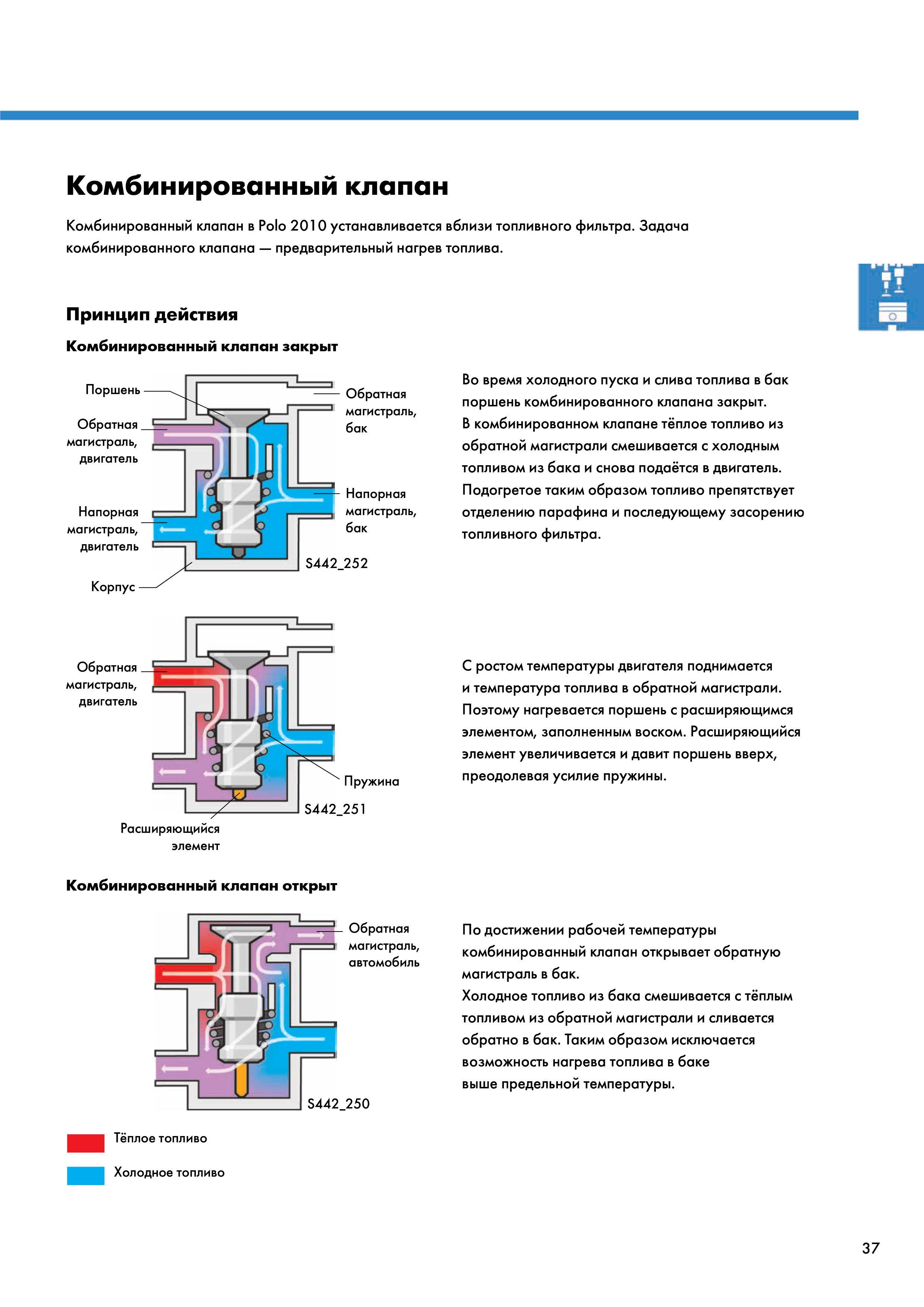 Подогрев топливного фильтра дизель схема