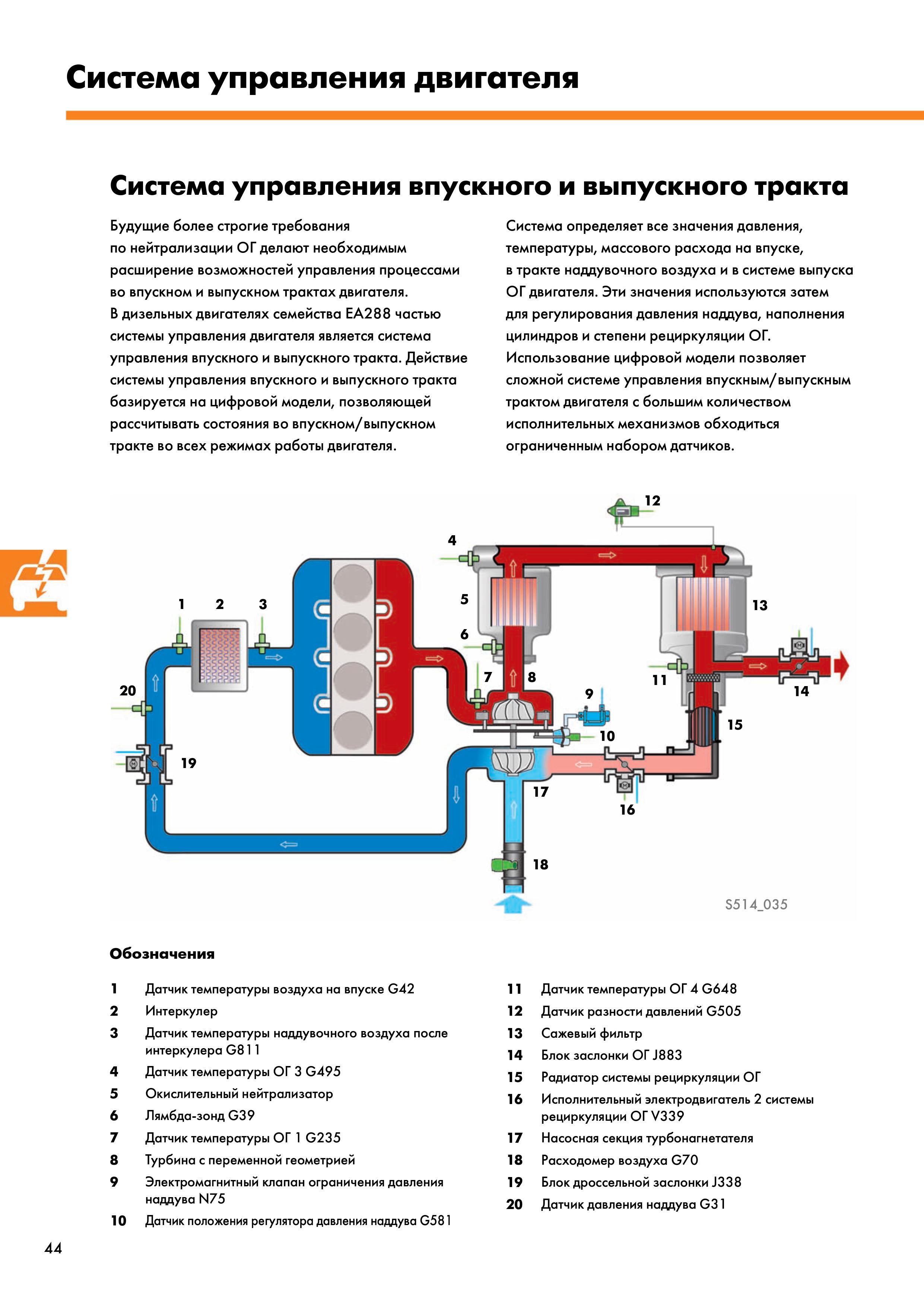 Схема расходомера воздуха