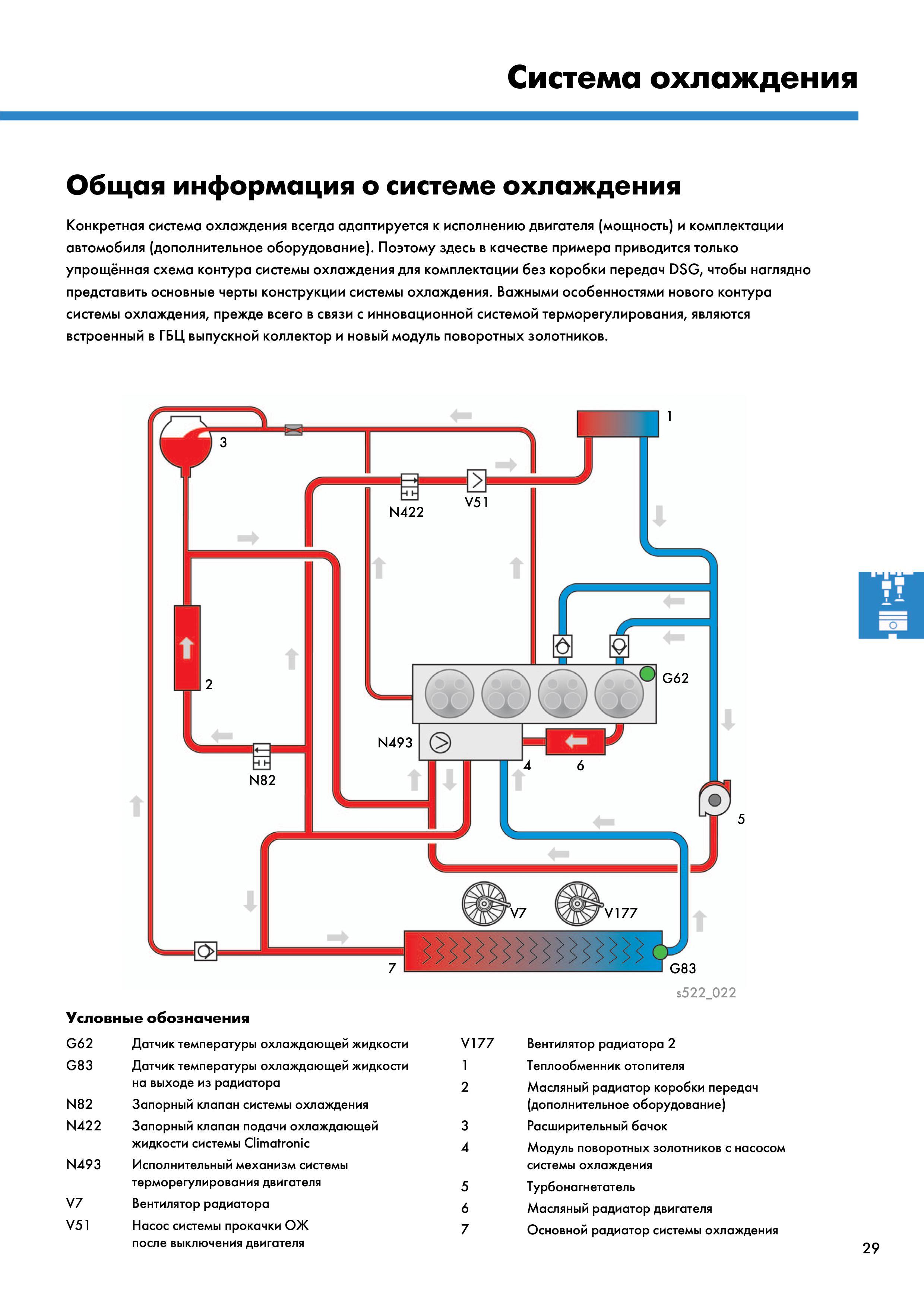 Схема работы датчика температуры охлаждающей жидкости