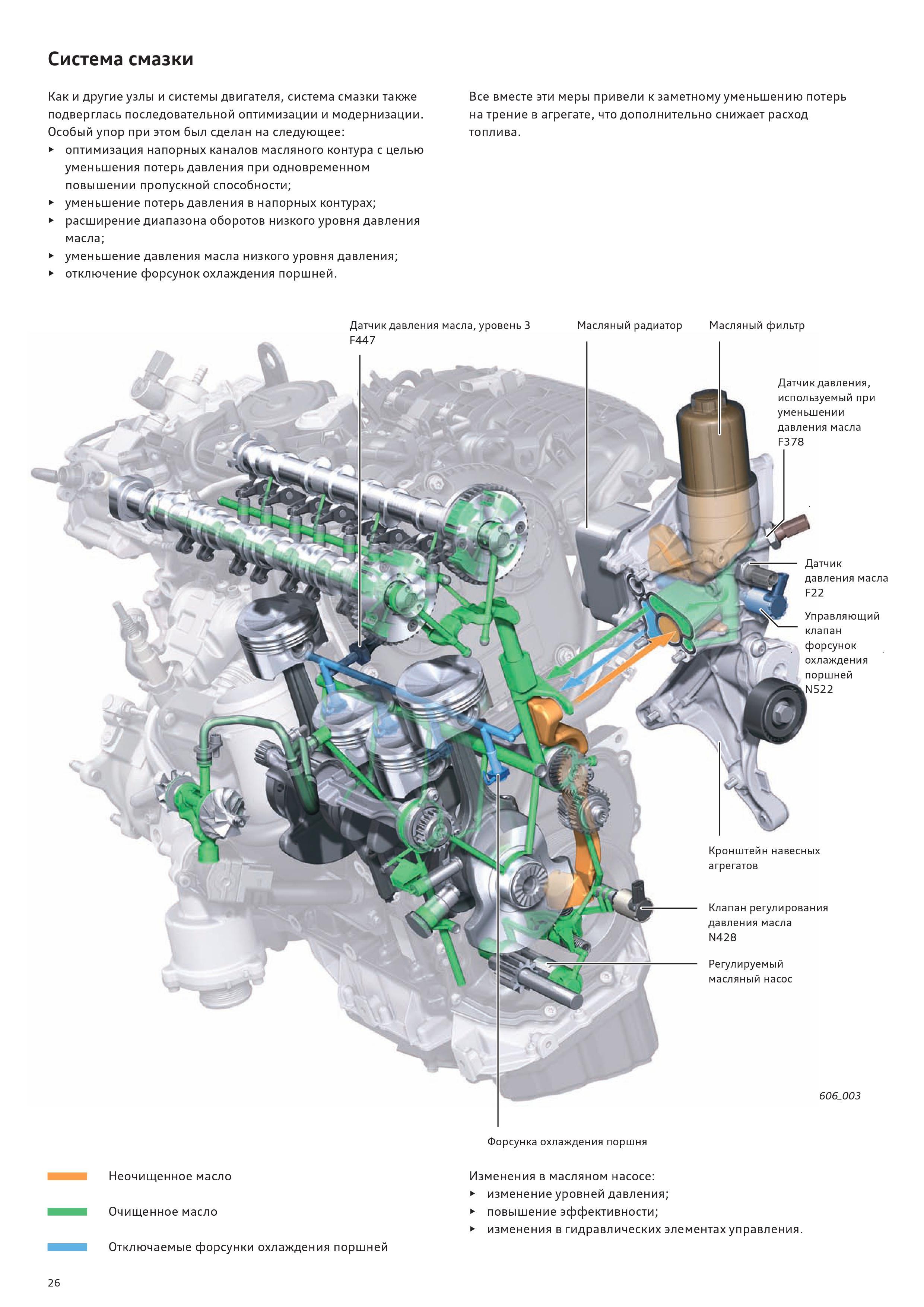 Схема двигатель 2.0 tfsi